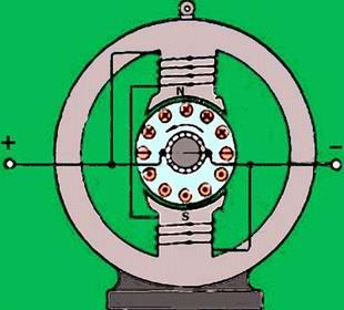 Типичный двигатель