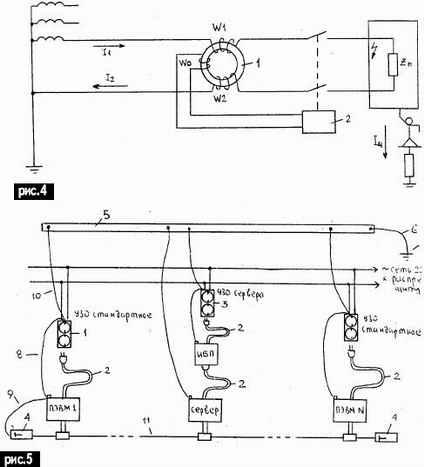 Трансформатор тока нулевой