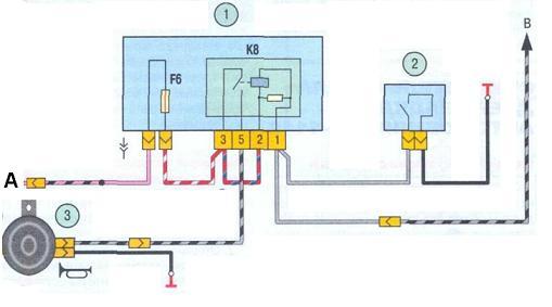 Схема подачи звуковых сигналов для ВАЗ 1117, Калины и Приоры
