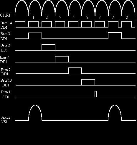 Простой регулятор мощности на симисторе