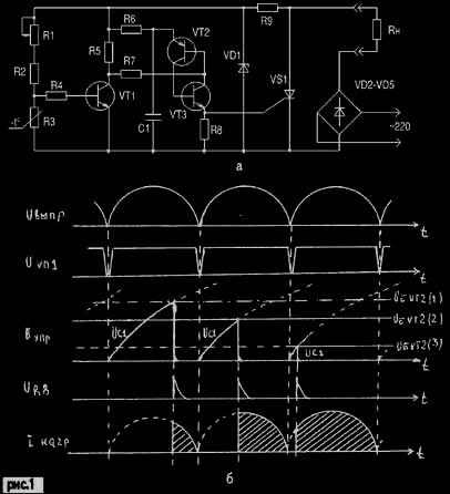 Схема и осциллограммы температурного ...