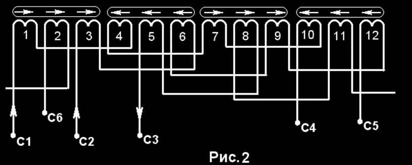 Проверка обмоток статоров и роторов электродвигателей