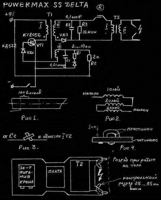 Электро-шокер Powermax SS Delta 75