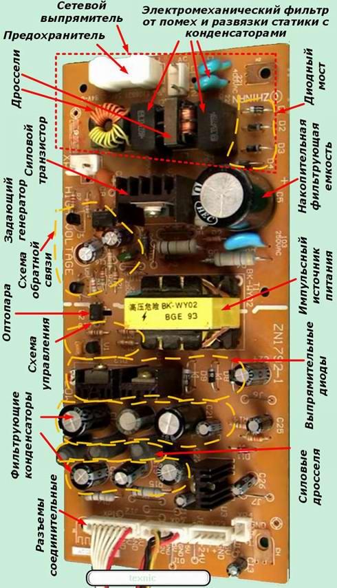 Трансформатор тока источник питания