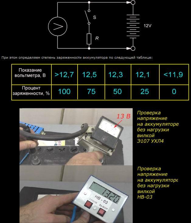 Проверка аккумулятора с помощью нагрузочной вилки шаг 1