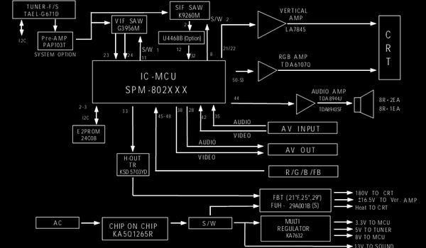 схемы двигателей. схема бск комбинации приборов ваз 2109.