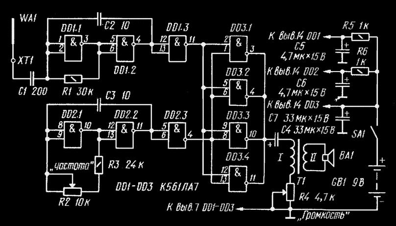Схема терменвокса
